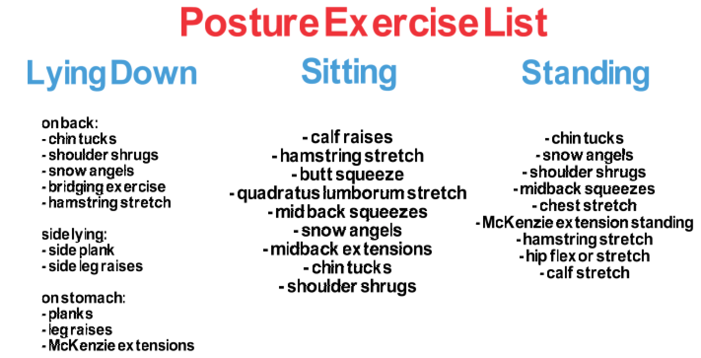 posture exercise list