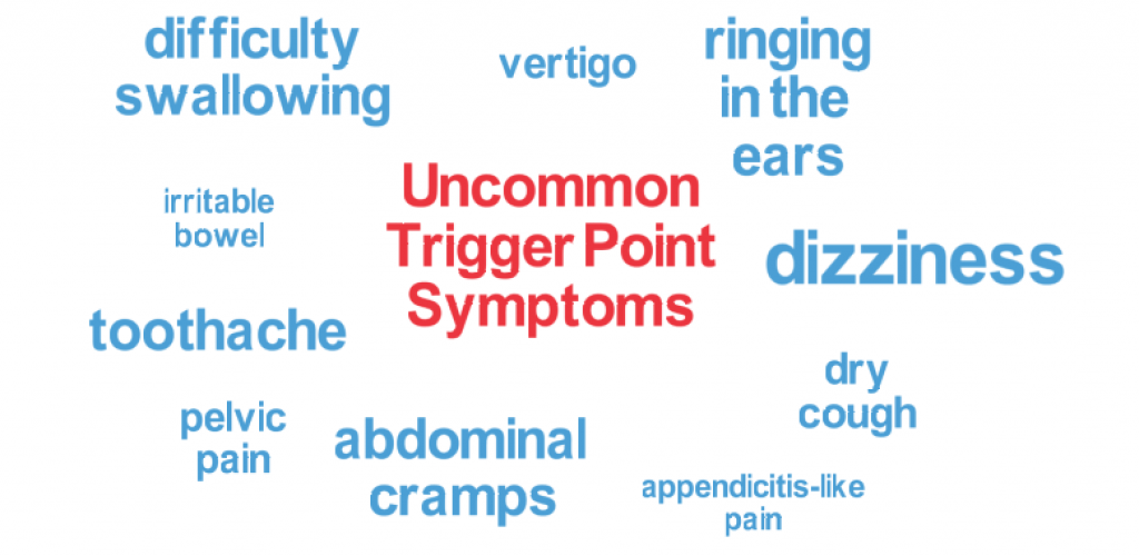 chart of not so common symptoms from myofascial trigger points